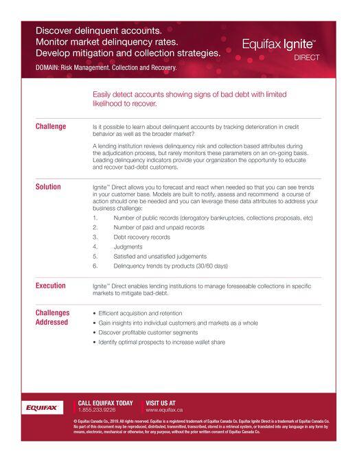 Ignite Direct Use Case: Risk Management