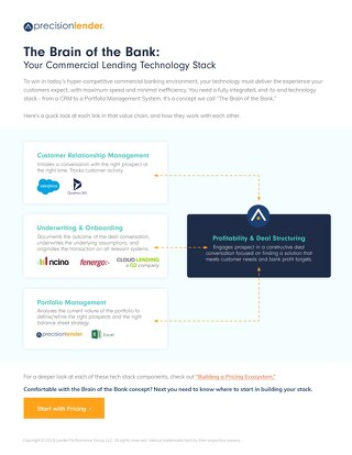 The Brain of the Bank: Your Commercial Lending  Technology Stack