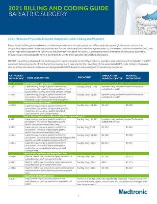 2019 Bariatric Surgery Medicare Reimbursement Coding Guide