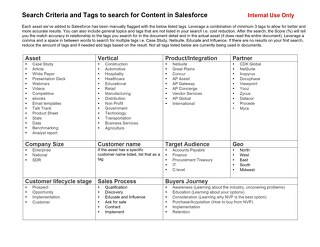 Matrix of tags to seach for contentin SFDC_06.2019