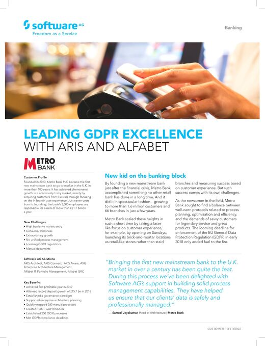 Process Management Solutions Take Metro Bank to Market