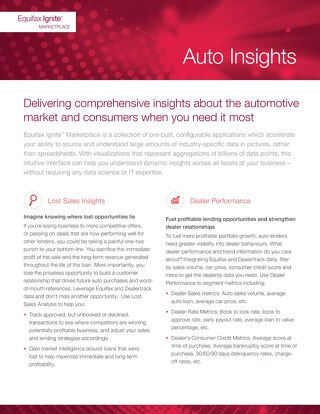 Auto market insights