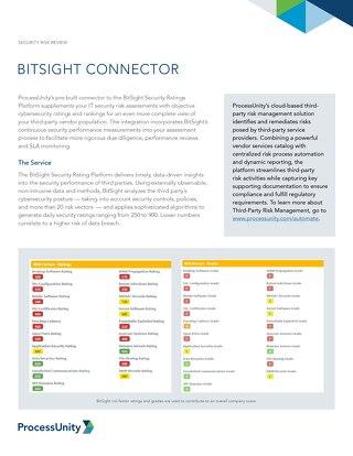 BitSight Connector