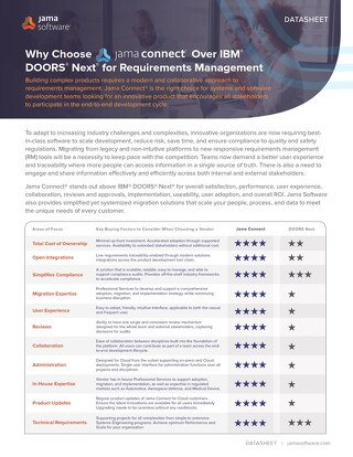 Jama Connect Solution for IBM DOORS