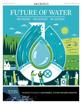 Future of Water 2019