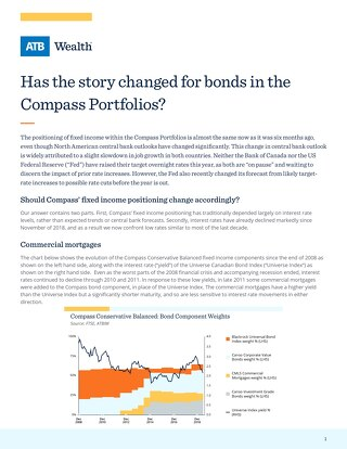 Has the story changed for bonds in the Compass Portfolios?