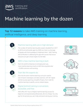 12 Reason to Take AWS Training on ML, AI, and Deep Learning