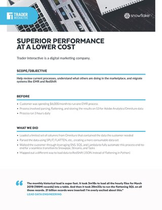 Trader Interactive Success Story: Superior Performance at Lower Cost