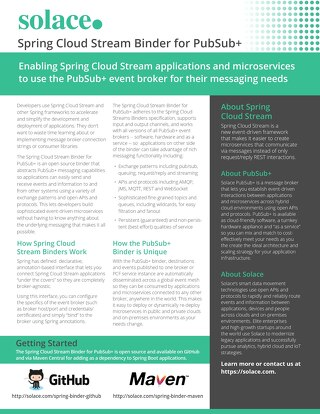 Spring Cloud Stream Binder Datasheet
