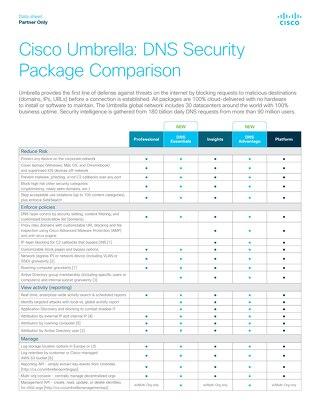 Cisco Umbrella Package Comparison Partner