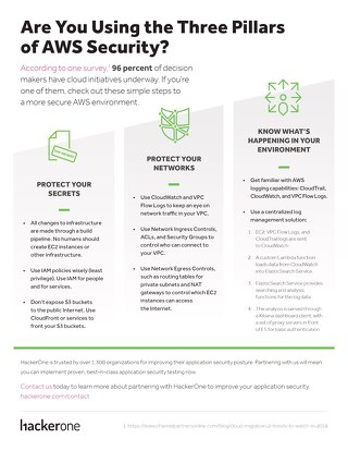 Are You Using the 3-Pillars of AWS Security