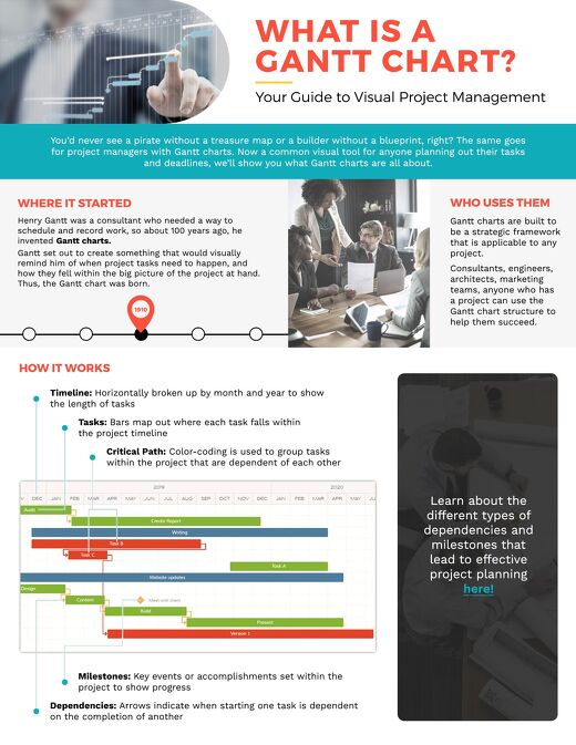What is a Gantt Chart?   Your Guide to Visual Project Management
