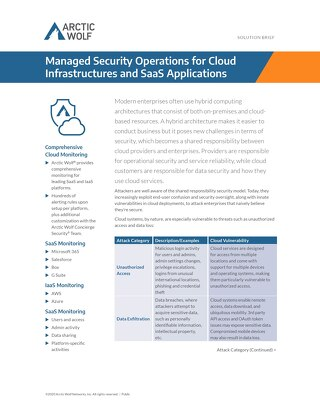 SOC-as-a-Service for Cloud Infrastructures and SaaS Applications