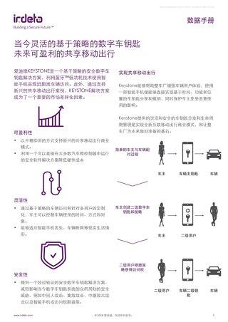 数据手册: 当今灵活的基于策略的数字车钥匙 未来可盈利的共享移动出行