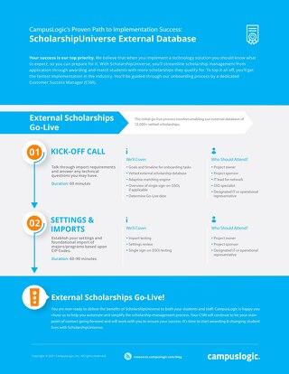 ScholarshipUniverse External Database Success Path