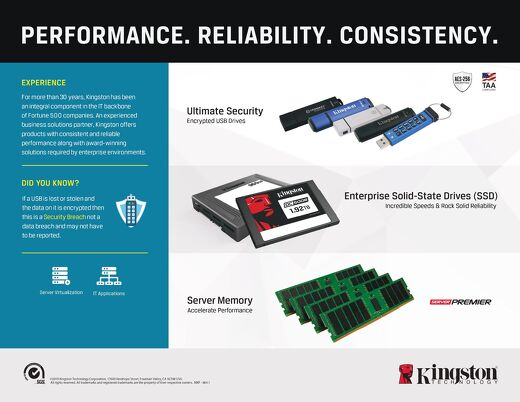 Kingston delivers performance, reliability and consistency to enterprise IT environments