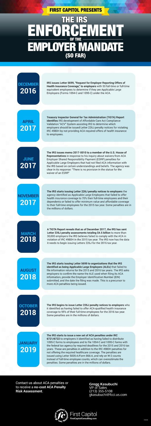 IRS Enforcement Timeline Infographic_03.22.19