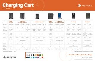 Charging Cart Selector Guide