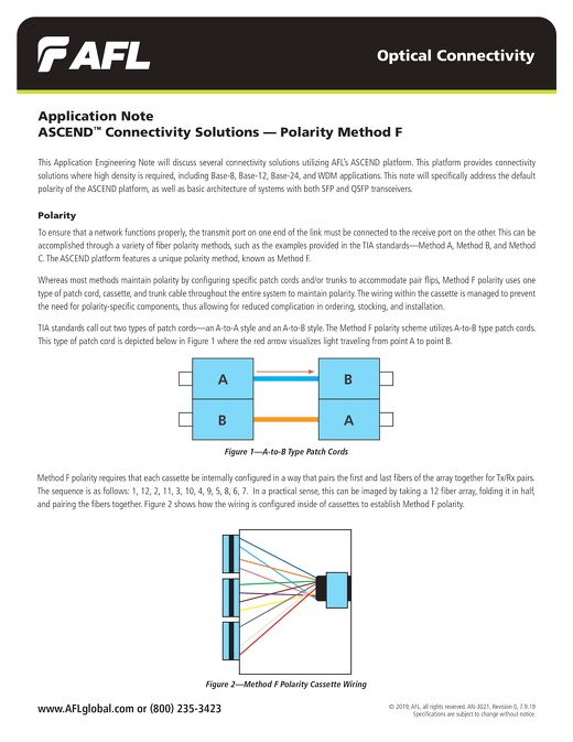 ASCEND™ Connectivity Solutions - Polarity Method F
