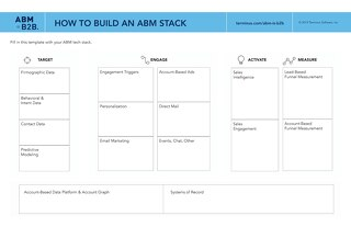 ABM Stack Resources - ABM is B2B