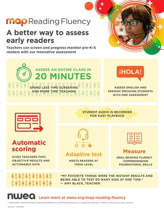 MAP Reading Fluency Infographic