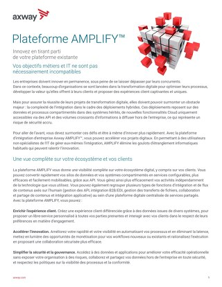 Plateforme AMPLIFY™