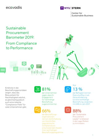 Infographiken zum Barometer 2019