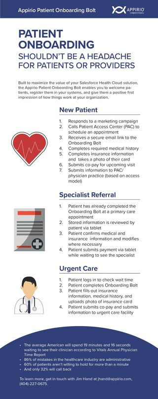 Appirio Patient Onboarding Bolt Infographic