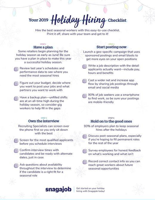 Holiday Hiring 2019 Checklist
