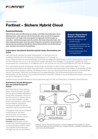 Sichere Hybrid Cloud