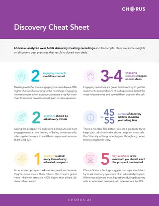 Discovery Cheatsheet
