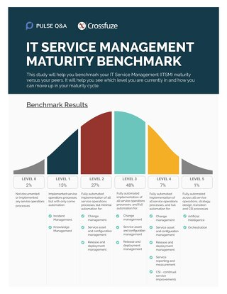 IT Service Management Benchmark Study 2019