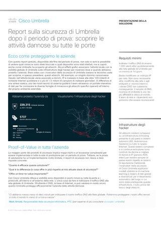 Report sulla sicurezza di Umbrella dopo il periodo di prova: scoprire le attività dannose su tutte le porte