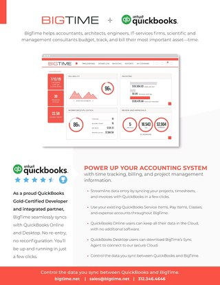 BigTime QuickBooks Connect Event One Pager