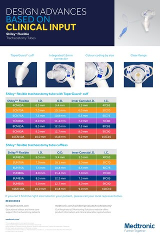 Shiley™ Flexible Tracheostomy Tubes (A Codes)