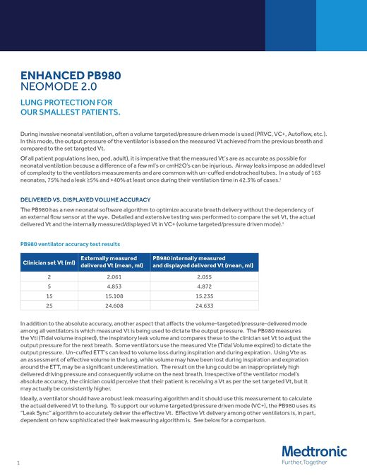 ENHANCED PB980 NEOMODE 2.0 - LUNG PROTECTION FOR OUR SMALLEST PATIENTS