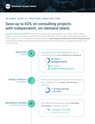 On-Demand Talent vs. Traditional Consulting Firms: Cost and Value Analysis