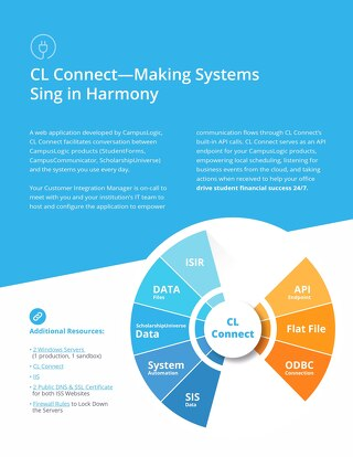 CL Connect Overview