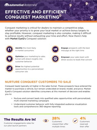 Market Conquest