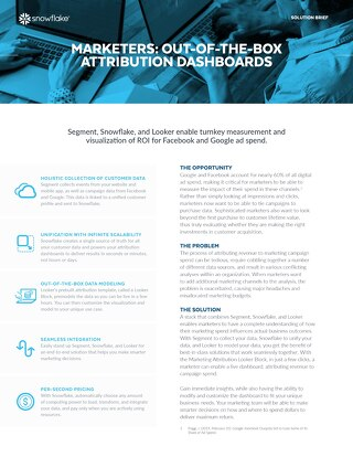 Marketers: Out-of-the-Box Attribution Dashboards