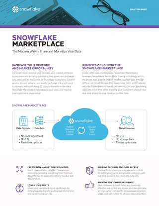 Snowflake Data Marketplace