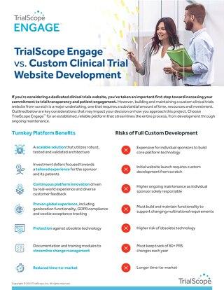 TrialScope Engage vs Custom Website Development