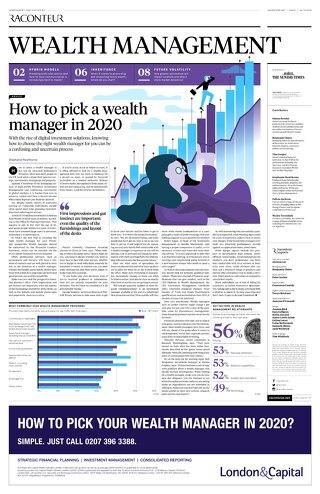 Wealth Management 2019