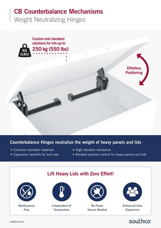 CB Counterbalance Hinge Fact Sheet