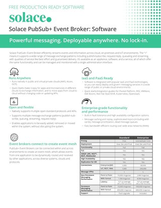 Free Production Ready Software PubSub+ Event Broker