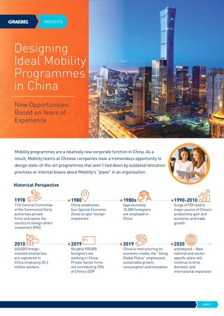 Design Mobility China