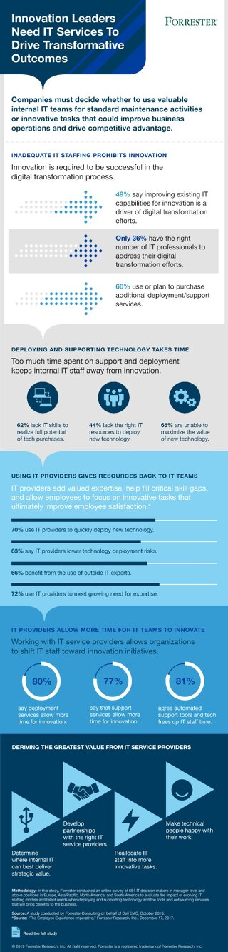 Forrester Infographic: Innovation Leaders Need IT Services To Drive Transformative Outcomes