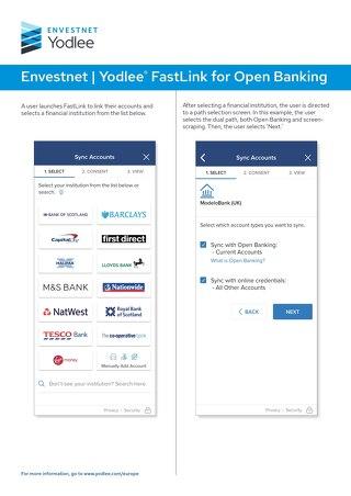 FastLink for Open Banking
