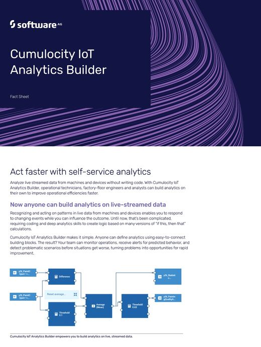 Facts about Cumulocity IoT Analytics Builder