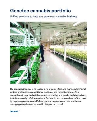Genetec Cannabis Portfolio